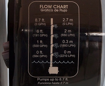 what size pump do i need for my hydroponic system